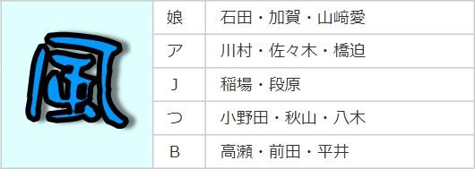 ハロコン2021秋_風